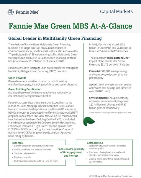 Green MBS At-A-Glance