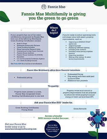 green-initiative-go-green-flowchart.jpg